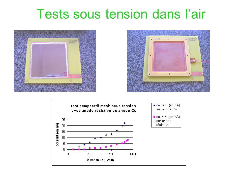 Tests dans Ar+5%isobutane