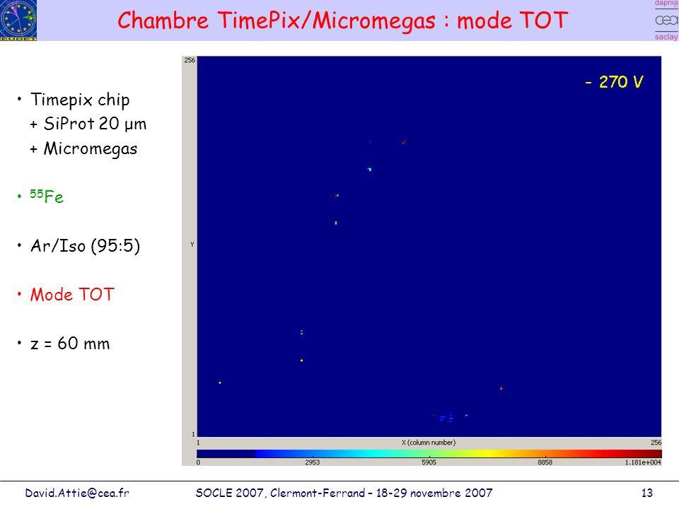 David.Attie@cea.frSOCLE 2007, Clermont-Ferrand – 18-29 novembre 200713 Chambre TimePix/Micromegas : mode TOT Timepix chip + SiProt 20 μm + Micromegas