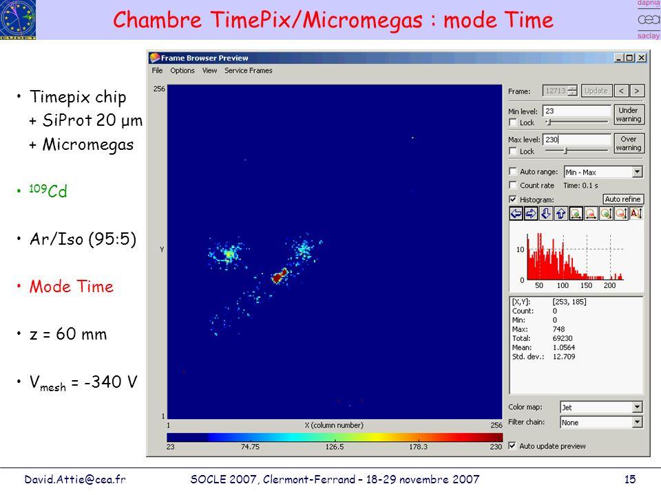 David.Attie@cea.frSOCLE 2007, Clermont-Ferrand – 18-29 novembre 200715 Chambre TimePix/Micromegas : mode Time Timepix chip + SiProt 20 μm + Micromegas
