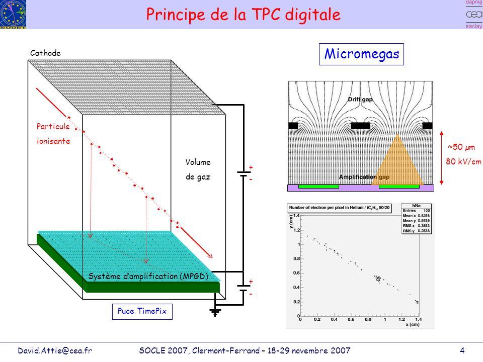 David.Attie@cea.frSOCLE 2007, Clermont-Ferrand – 18-29 novembre 20075 Puce (CMOS ASIC) améliorée dans le cadre dEUDET à partir de la puce Medipix dabord développée pour des applications médicales Technologie IBM 0.25 µm Caractéristiques: –surface : 1.4 x 1.6 cm 2 –matrice de 256 x 256 –pixel de 55 x 55 µm 2 Chaque pixel contient: –Préamplificateur + shaper –discriminateur de seuil –registre de configuration –logique de synchronisation (TSL) –compteur 14-bit Seuil ~ 700 e- 55 m Description de la puce TimePix Plan dun pixel Préamplificateur Discriminateur Registre de configuration Interface Compteur Logique de synchronisation