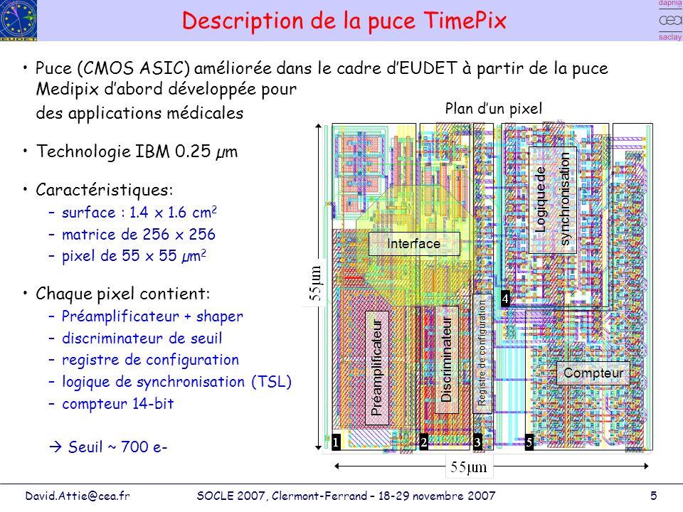 David.Attie@cea.frSOCLE 2007, Clermont-Ferrand – 18-29 novembre 20076 Mode MedipixMode TOTMode Timepix TimePix Synchronization Logic (TSL) MaskP1P0Mode 000Masked 001 010 011 100Medipix 101TOT 110Timepix-1hit 111Timepix Chaque pixel peut être configuré en 5 modes Horloge interne jusquà 160 MHz Charge sommée non detecté detecté 100 MHz Signal analogique Shutter interne Shutter Horloge interne Signal digital