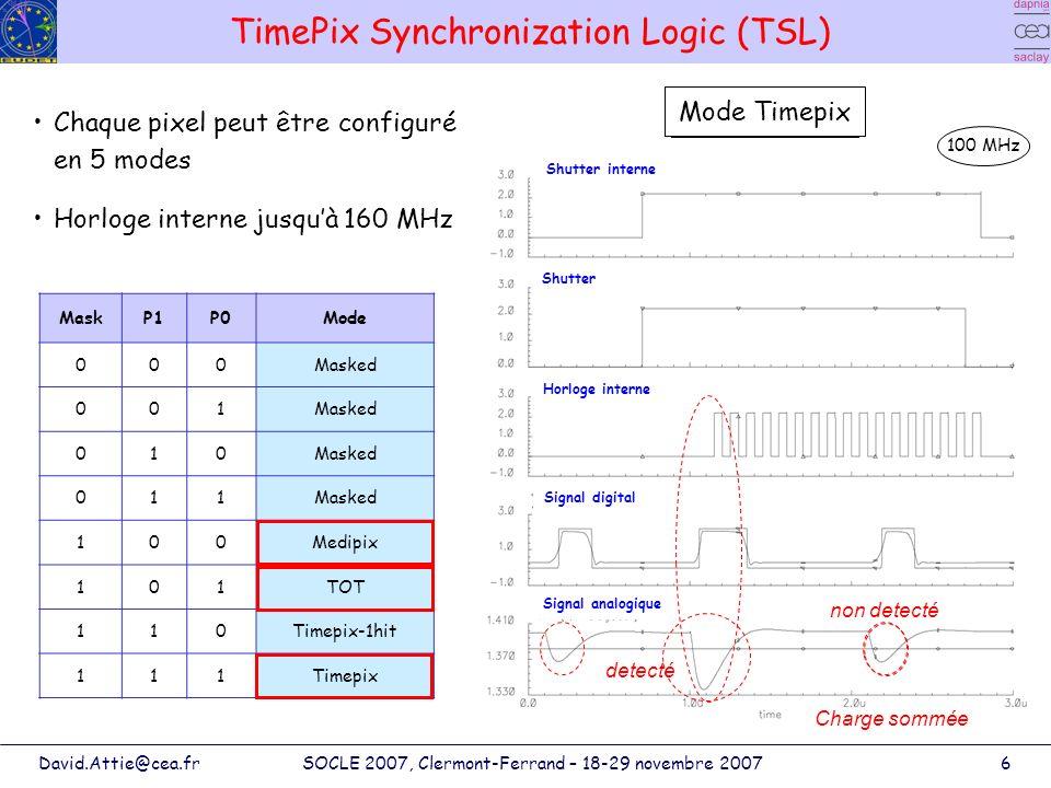 David.Attie@cea.frSOCLE 2007, Clermont-Ferrand – 18-29 novembre 200717 Observations des étincelles Timepix chip + SiProt 20 μm + Micromegas 228 Th 220 Rn Ar/Iso (80:20) Mode TOT z = 10 mm V mesh = -420 V La puce fonctionne toujours !!.