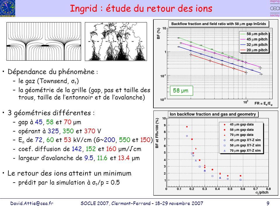 David.Attie@cea.frSOCLE 2007, Clermont-Ferrand – 18-29 novembre 200720 Perspectives Micro TPC + TimePix : outil inégalable sensible à lélectron unique maintenant disponible pour létude et la caractérisation des gaz Observation de rayons cosmiques et mesures en faisceau polarisé La conception dun PCB contenant une matrice de 2x4 TimePix a commencé et pourra utiliser la technologie InGrid Construction dune boite pour des tests préalables au Grand Prototype (Large Prototype)