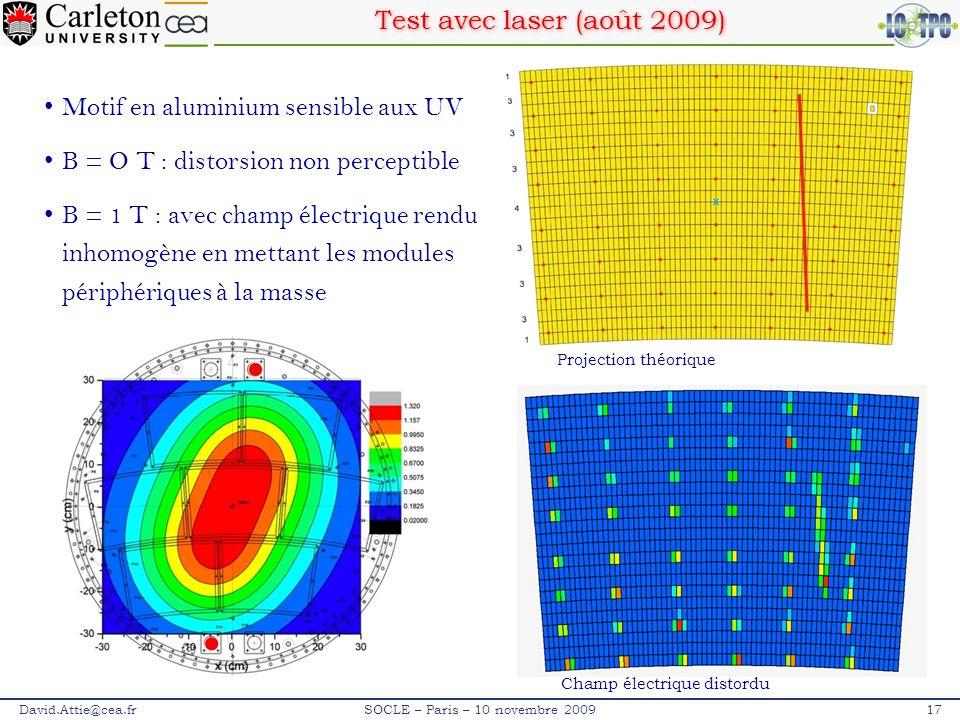 Motif en aluminium sensible aux UV B = O T : distorsion non perceptible B = 1 T : avec champ électrique rendu inhomogène en mettant les modules périph