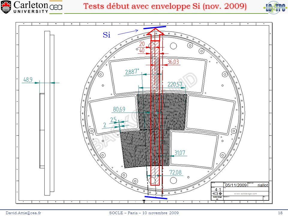Tests début avec enveloppe Si (nov. 2009) David.Attie@cea.fr18SOCLE – Paris – 10 novembre 2009 Si