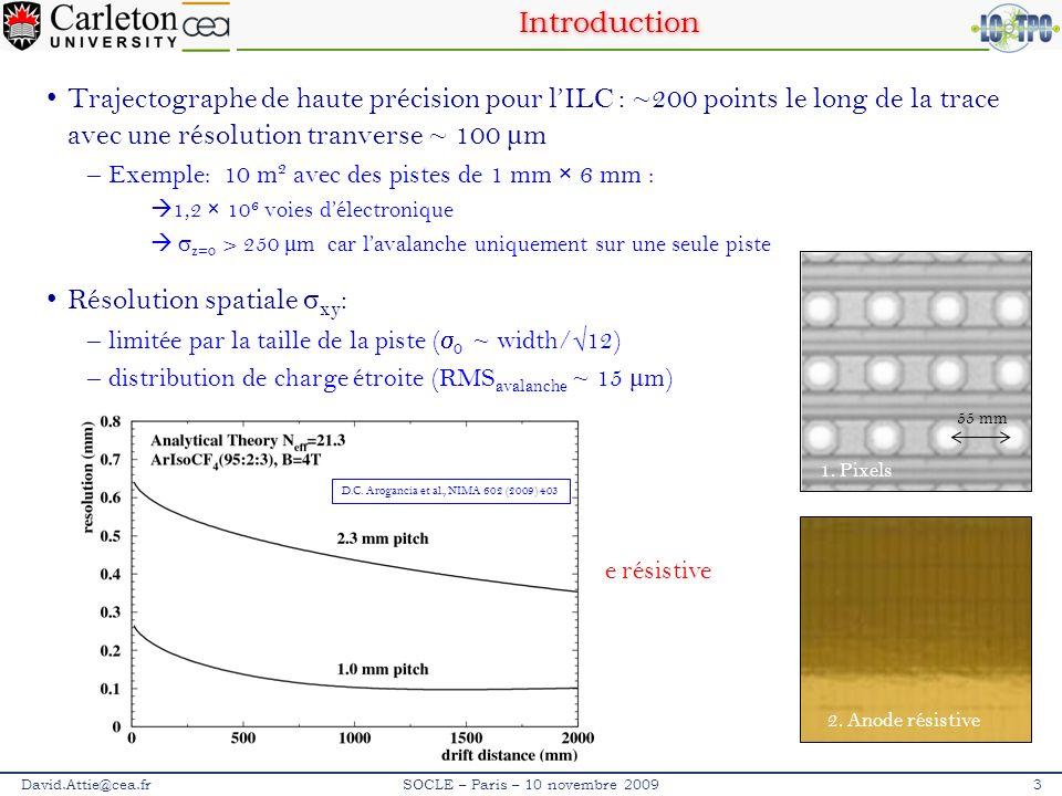 Résolution spatiale (transverse) David.Attie@cea.fr14SOCLE – Paris – 10 novembre 2009 Résolution à z=0: σ 0 = 54.8±1.6 μm avec des pads de 2.7-3.2 mm w pad /55) Nombre effectif délectrons: N eff = 31.8±1.4 Kapton résistif