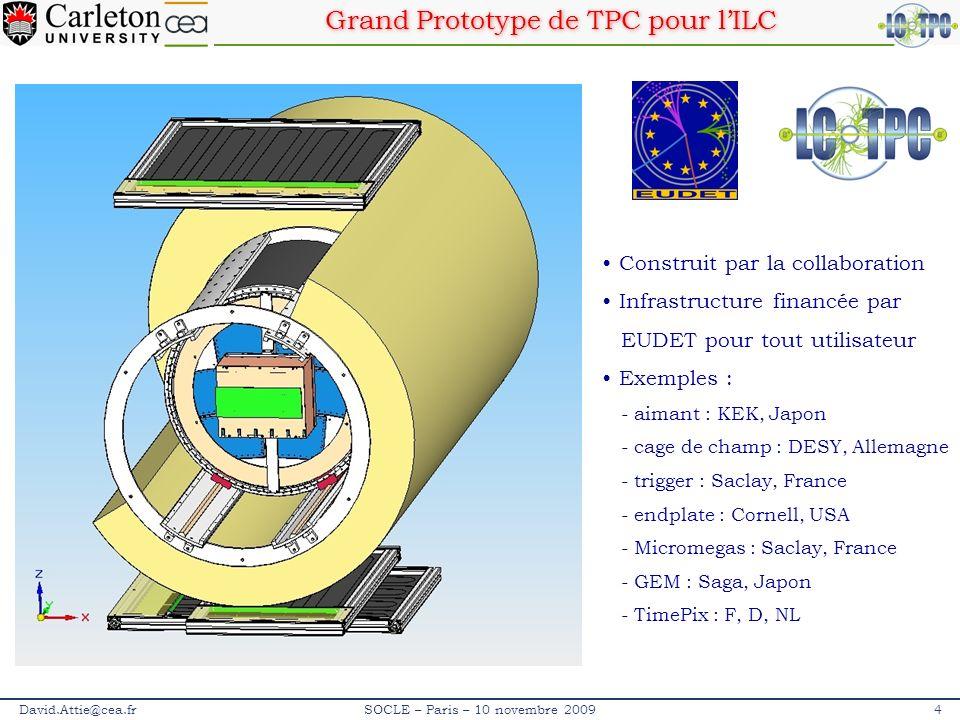 Caractéristiques de lélectronique T2K David.Attie@cea.fr5SOCLE – Paris – 10 novembre 2009 Electronique basée sur puces AFTER (72 voies/puce) de la TPC de T2K (Saclay): –pre-amplificateur-shaper (700 e-) bas bruit – peaking time réglable de 100 ns à 2 μ s –échantillonage par SCA –Suppression Zero –Novembre 2008: AFTER 06 –Mai-Juin 2009: AFTER 08 avec possibilité de réduire le shaping au minimum Détecteur Bulk Micromegas: 1726 (24x72) pistes de ~3x7 mm² –fréquence réglable de 1 à 100 MHz (most data at 25 MHz) –12 bit ADC (rms des piedestaux de 4 à 6 cannaux) – pulser pour la calibration
