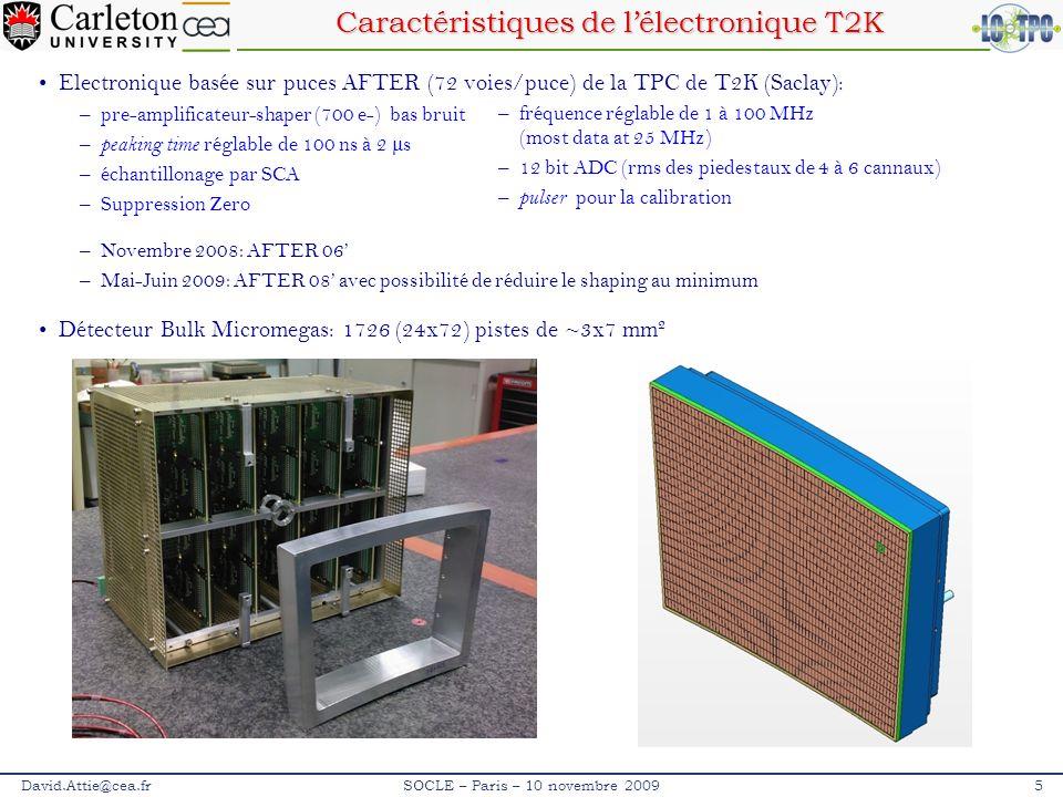 Résumé des tests à 5 GeV (B=1T) David.Attie@cea.fr26SOCLE – Paris – 10 novembre 2009 Conditions Standard E drift =230 V/cm Faible diffusion E drift =140 V/cm Peaking time (ns) 1002005001000200010020050010002000 Z (cm) 5.4 311309310287288 308307304305 11.1 395396397398399407408409410411 21.1 353354355356357363364365366367 31.1 329333334335336330343344345346 41.1 373374377378379385386387388389 51.1 312313314315316326430431432433 Conditions standards (25 MHz) 230 V/cm Peaking time (ns) z (cm) 100 no Shaping 500 + Shaping ZSNo ZSZS 4.3 575/576583571 10 586587/588584 15 606607604 20 600601/602599 25 608609610 30 591592590 40 597598596 50 594595593 Décembre 2008: AFTER 06 Mai-juin 2009: AFTER 08 avec la possibilité de réduire le shaping au minimum (200 ns) Numéros de runs Kapton résistif