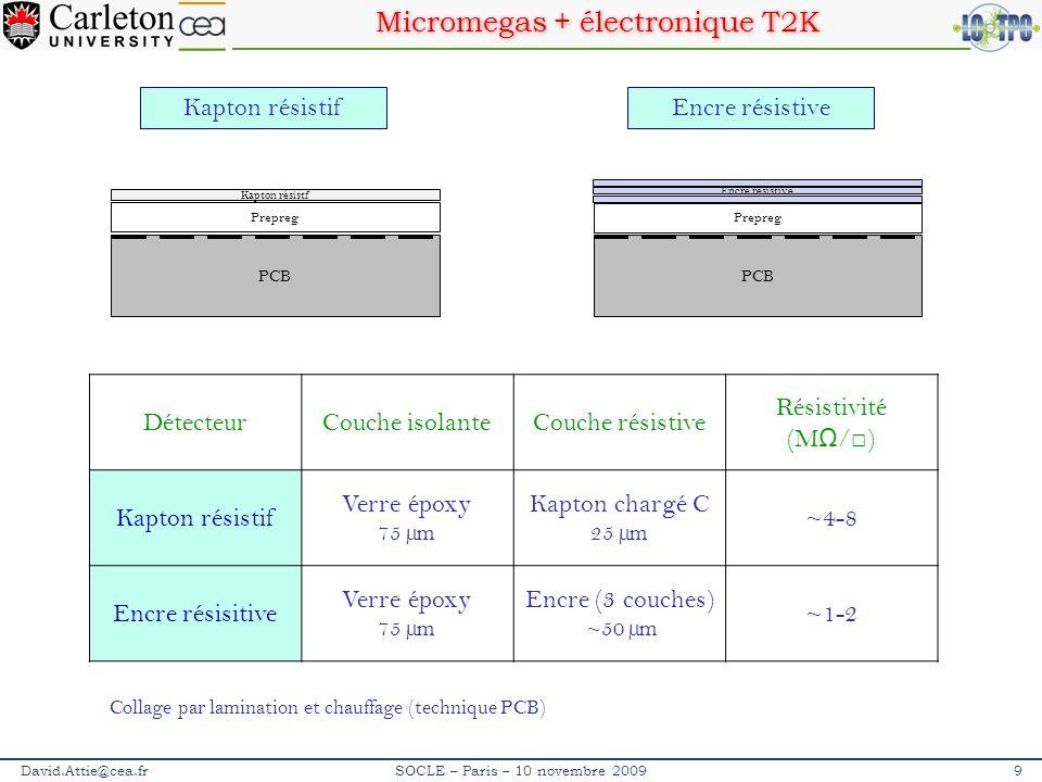 Micromegas + électronique T2K David.Attie@cea.fr9SOCLE – Paris – 10 novembre 2009 DétecteurCouche isolanteCouche résistive Résistivité (M Ω / ) Kapton