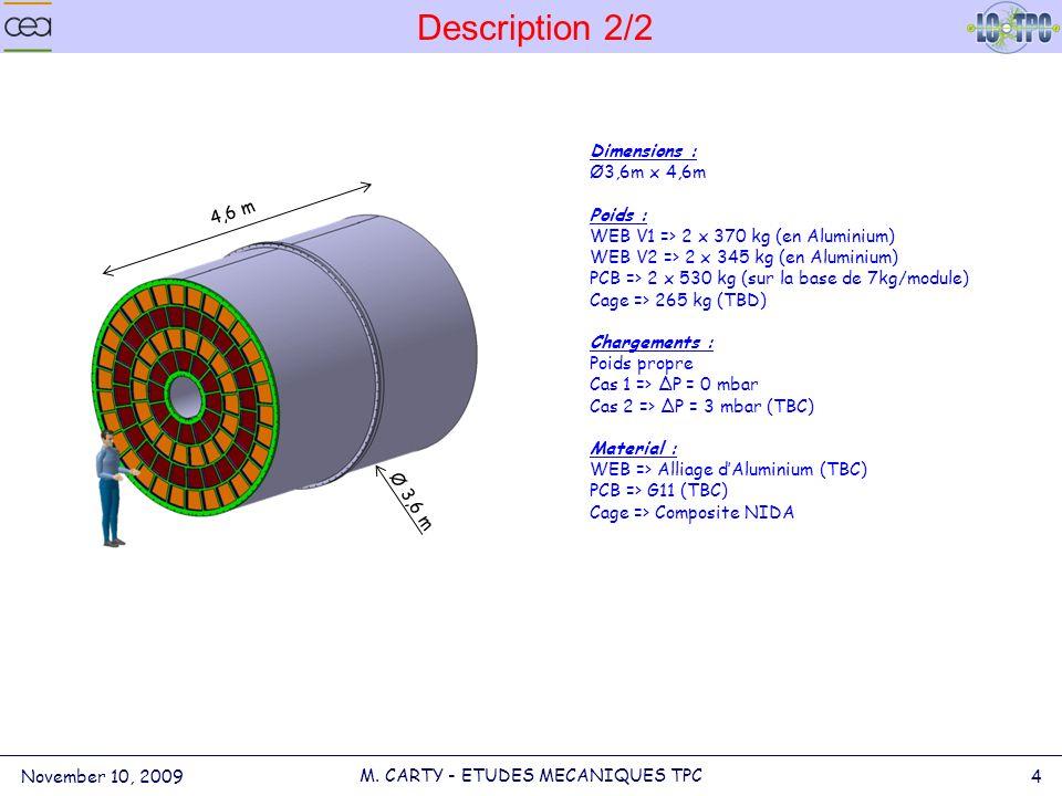 Influence dune surpression sur les WEB November 10, 2009 5 M.
