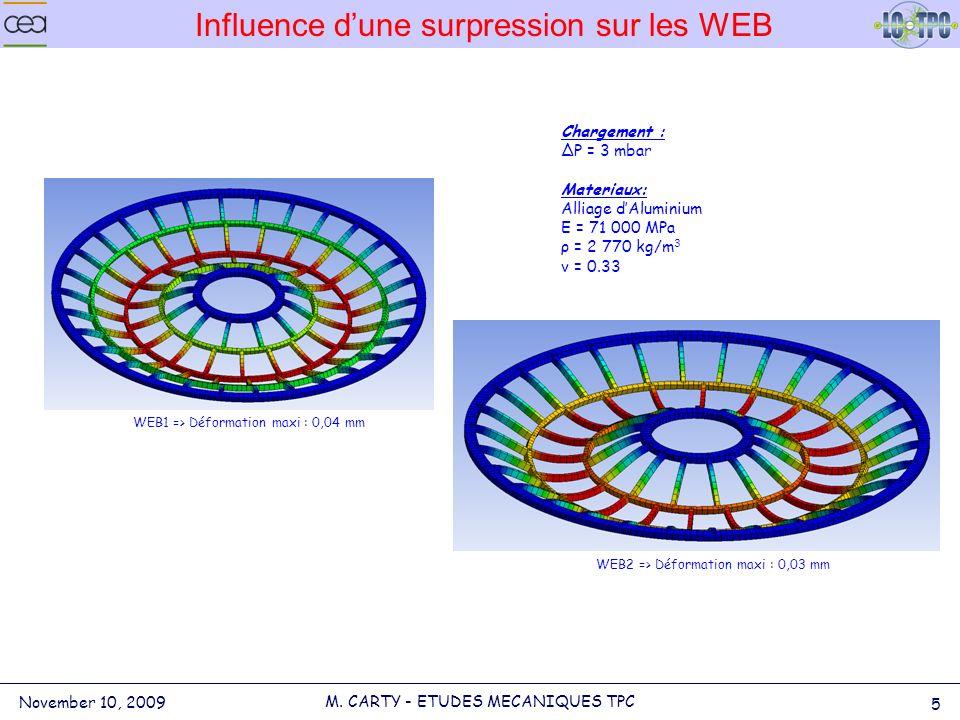 Influence dune surpression sur les PCB November 10, 2009 6 M.