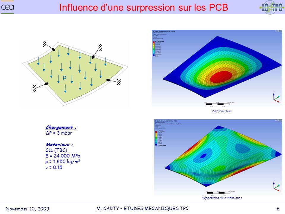 Influence dune surpression dans la TPC November 10, 2009 7 M.