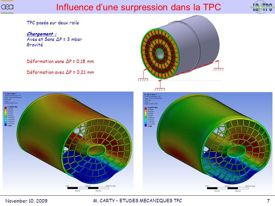 Etudes du supportage de la TPC November 10, 2009 8 M. CARTY - ETUDES MECANIQUES TPC Cas 1 Cas 2