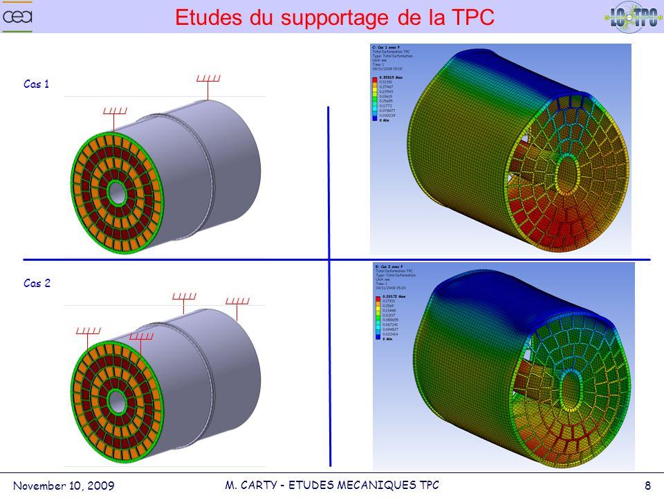 Etudes du supportage de la TPC November 10, 2009 9 M. CARTY - ETUDES MECANIQUES TPC Cas 3 Cas 4