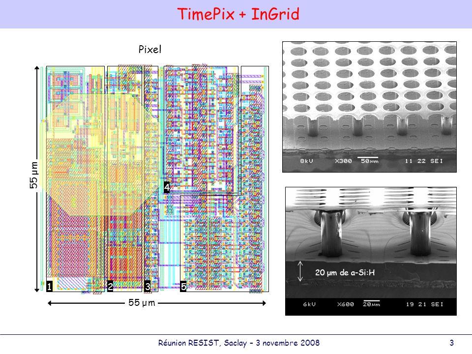 David.Attie@cea.frRéunion RESIST, Saclay – 3 novembre 20083 TimePix + InGrid 55 m Pixel 11 2233 44 55 55 μ m μ m 20 μm de a-Si:H