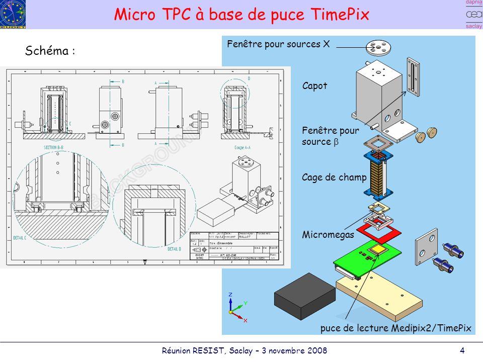 David.Attie@cea.frRéunion RESIST, Saclay – 3 novembre 20084 Micro TPC à base de puce TimePix Cage de champ Capot Micromegas puce de lecture Medipix2/TimePix Fenêtre pour sources X Fenêtre pour source Schéma :