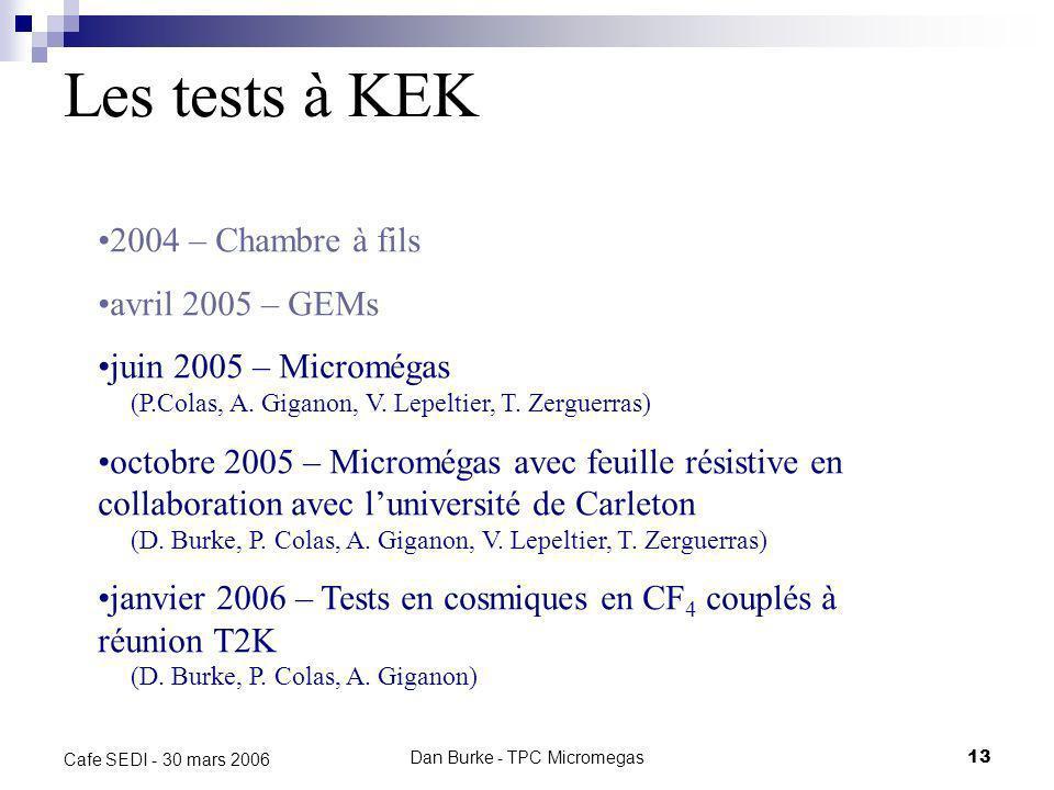 Dan Burke - TPC Micromegas12 Cafe SEDI - 30 mars 2006 PI-2 4 GeV/c beam Aimant JACEE diamètre : 850 mm Longueur utile: 1 m