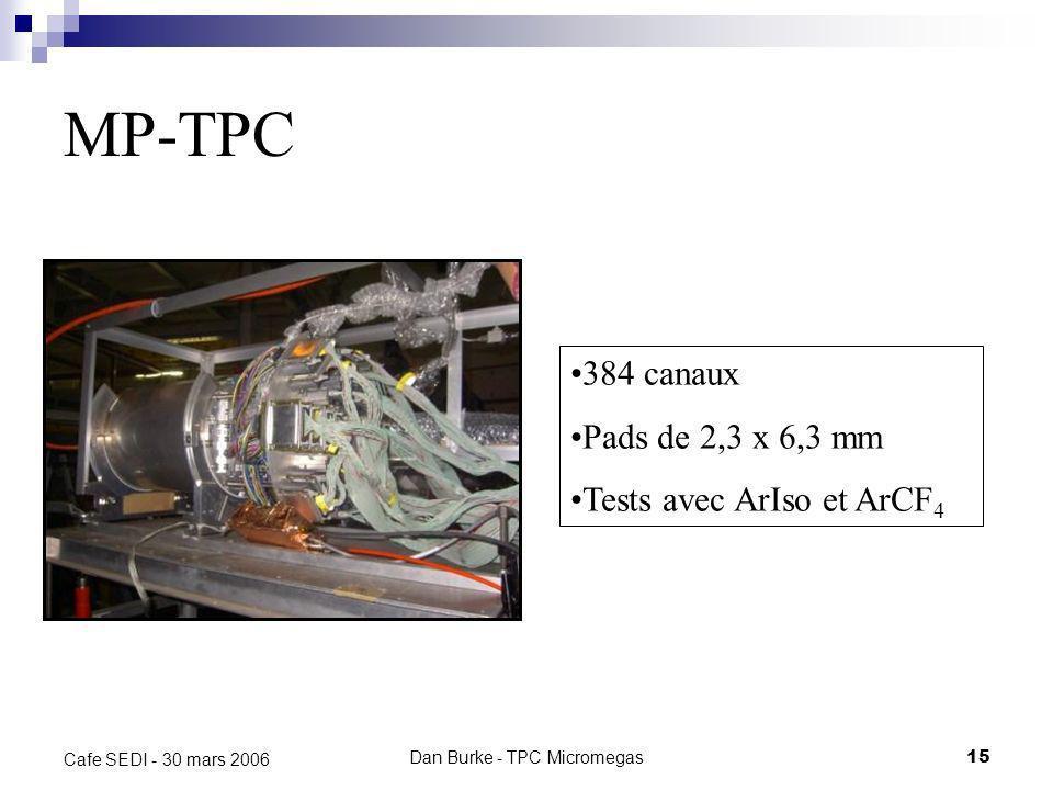 Dan Burke - TPC Micromegas14 Cafe SEDI - 30 mars 2006 Tests en faisceau à KEK – juin 2005 comprendre la résolution