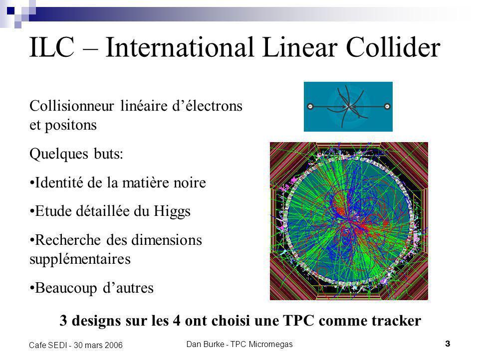 Dan Burke - TPC Micromegas3 Cafe SEDI - 30 mars 2006 ILC – International Linear Collider Collisionneur linéaire délectrons et positons Quelques buts: Identité de la matière noire Etude détaillée du Higgs Recherche des dimensions supplémentaires Beaucoup dautres 3 designs sur les 4 ont choisi une TPC comme tracker
