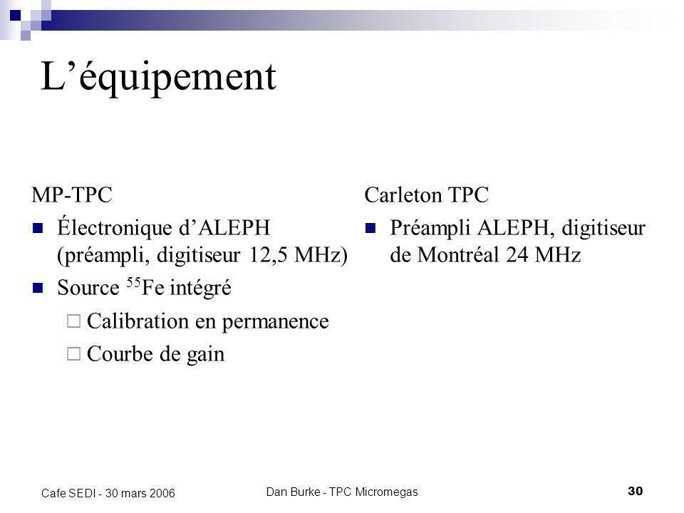 Dan Burke - TPC Micromegas29 Cafe SEDI - 30 mars 2006 TPC utilisée dans lexpérience Carleton Ottawa Saclay TPCMP- TPC