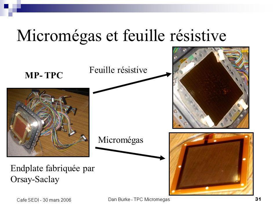 Dan Burke - TPC Micromegas30 Cafe SEDI - 30 mars 2006 Léquipement MP-TPC Électronique dALEPH (préampli, digitiseur 12,5 MHz) Source 55 Fe intégré Cali