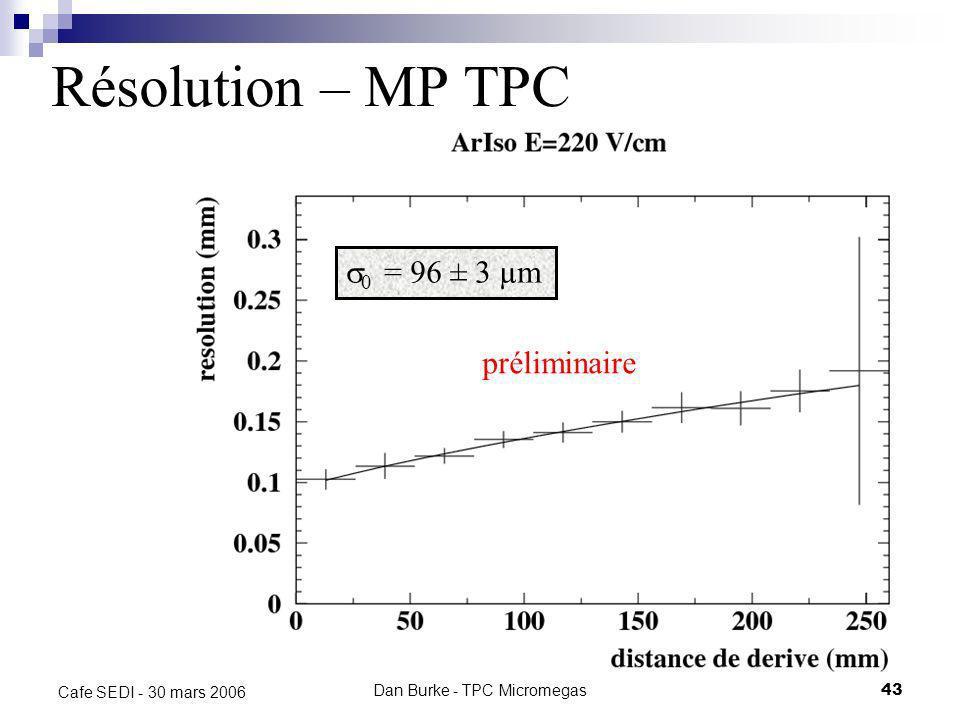 Dan Burke - TPC Micromegas42 Cafe SEDI - 30 mars 2006 Résolution – Carleton TPC Comparaison faisceau-cosmiques TPC Micromégas Ar/CO2:90/10 (pads de 2,