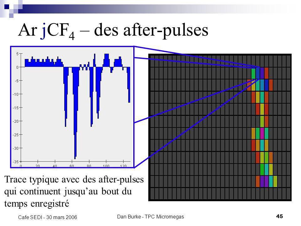 Dan Burke - TPC Micromegas44 Cafe SEDI - 30 mars 2006 Le mystère du CF 4 janvier 2006