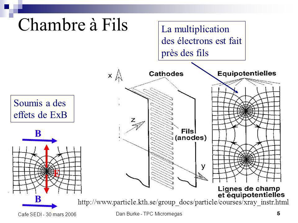 Dan Burke - TPC Micromegas5 Cafe SEDI - 30 mars 2006 Chambre à Fils http://www.particle.kth.se/group_docs/particle/courses/xray_instr.html La multiplication des électrons est fait près des fils Soumis a des effets de ExB B B E