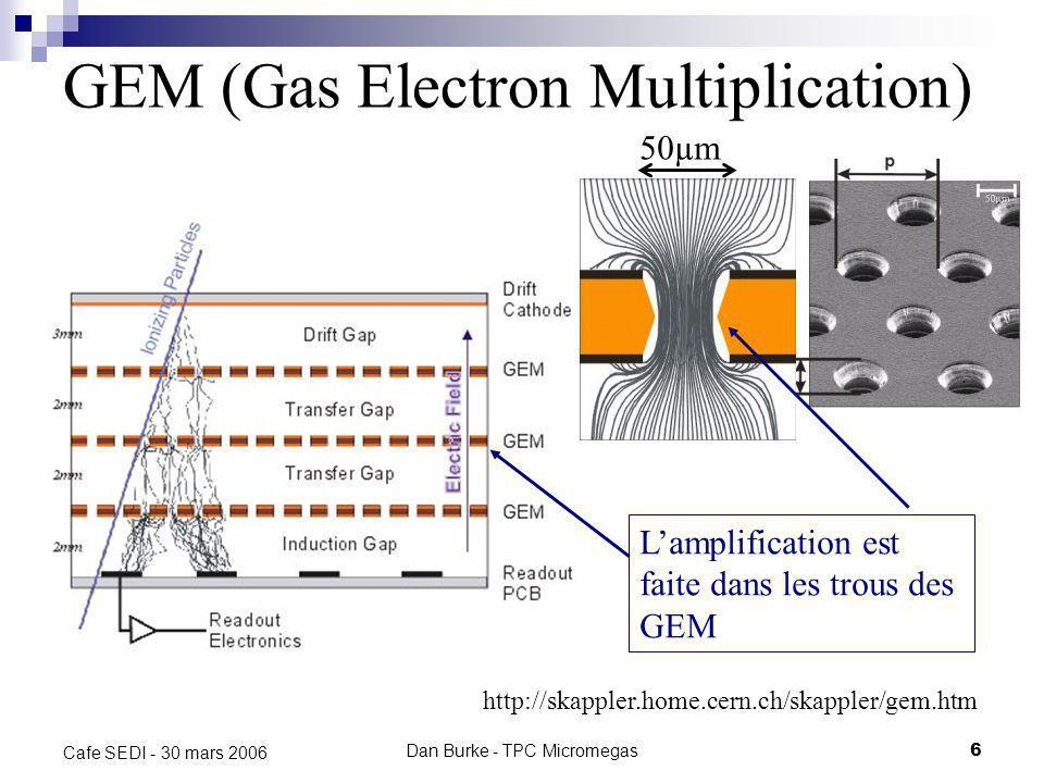Dan Burke - TPC Micromegas6 Cafe SEDI - 30 mars 2006 GEM (Gas Electron Multiplication) http://skappler.home.cern.ch/skappler/gem.htm Lamplification est faite dans les trous des GEM 50µm