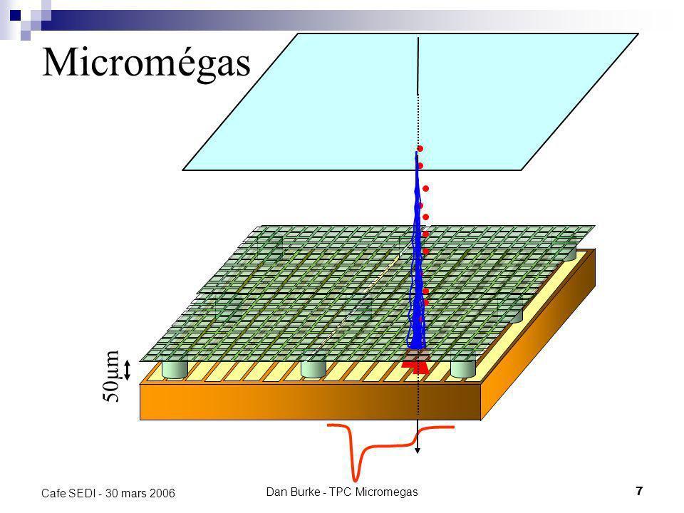 Dan Burke - TPC Micromegas6 Cafe SEDI - 30 mars 2006 GEM (Gas Electron Multiplication) http://skappler.home.cern.ch/skappler/gem.htm Lamplification es