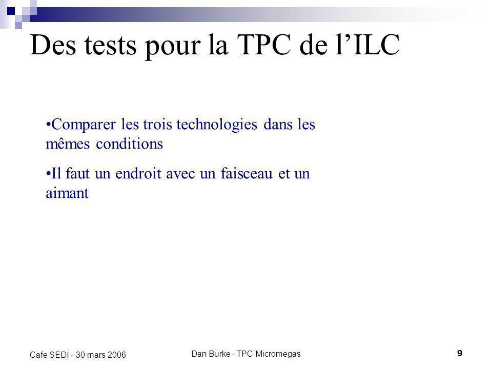 Dan Burke - TPC Micromegas9 Cafe SEDI - 30 mars 2006 Des tests pour la TPC de lILC Comparer les trois technologies dans les mêmes conditions Il faut un endroit avec un faisceau et un aimant