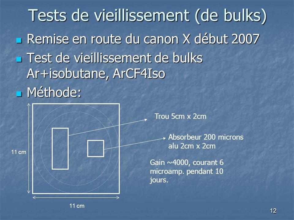 12 Tests de vieillissement (de bulks) Remise en route du canon X début 2007 Remise en route du canon X début 2007 Test de vieillissement de bulks Ar+i
