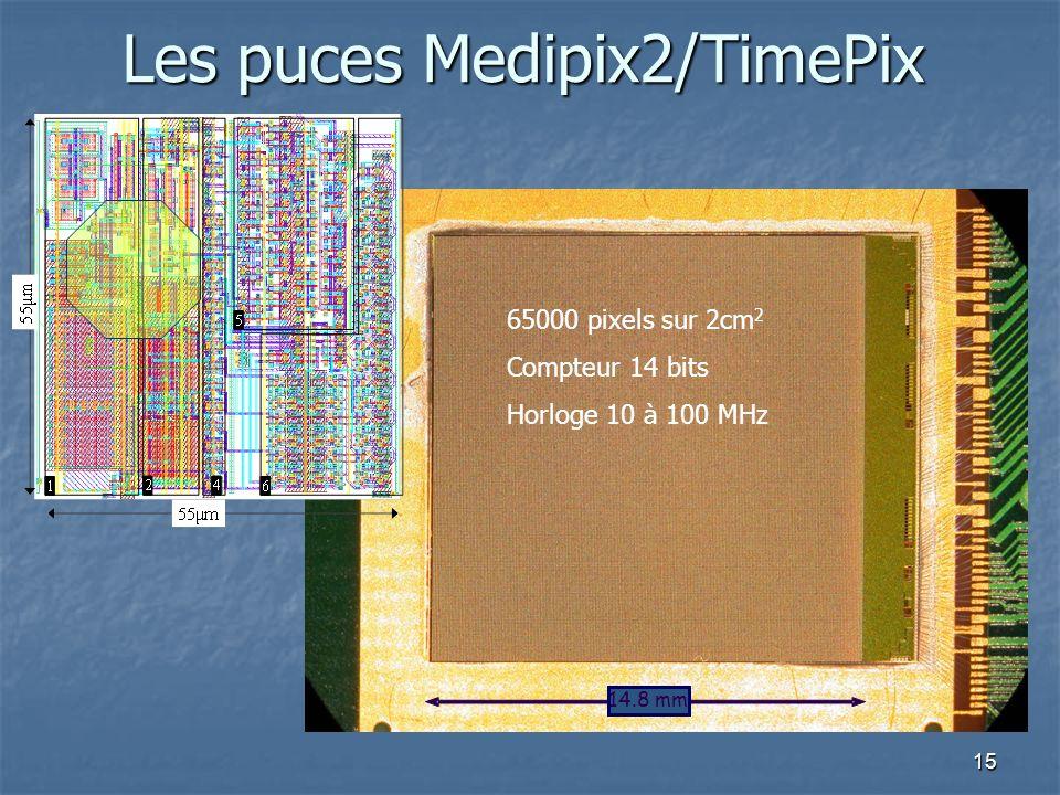 15 Les puces Medipix2/TimePix 14.8 mm 65000 pixels sur 2cm 2 Compteur 14 bits Horloge 10 à 100 MHz