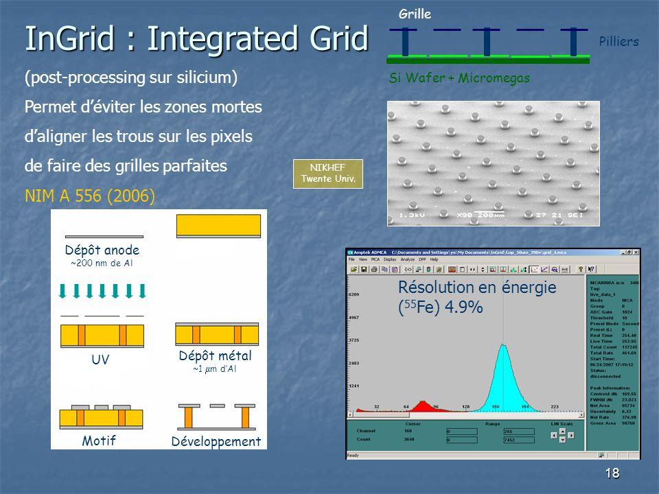 18 Dépôt anode ~200 nm de Al UV Dépôt métal ~1 m dAl Motif Développement Si Wafer + Micromegas Pilliers Grille NIKHEF Twente Univ. InGrid : Integrated