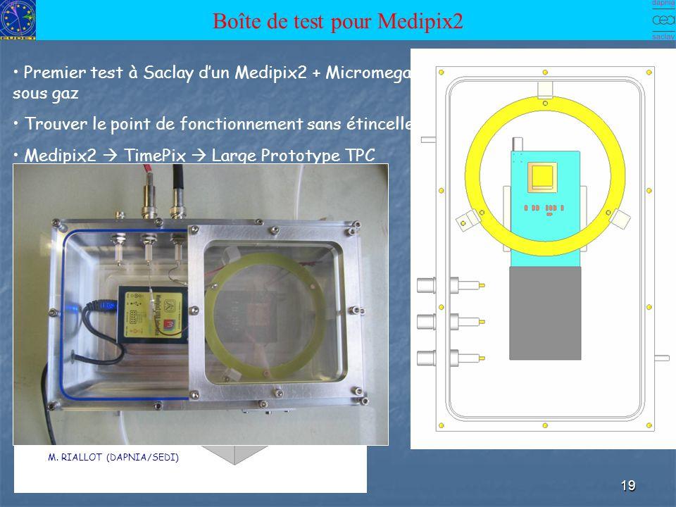 19 Boîte de test pour Medipix2 M. RIALLOT (DAPNIA/SEDI) Premier test à Saclay dun Medipix2 + Micromegas sous gaz Trouver le point de fonctionnement sa