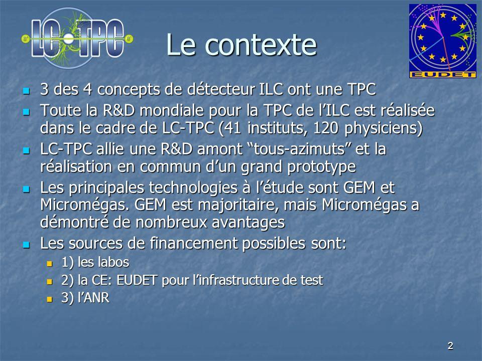 2 Le contexte 3 des 4 concepts de détecteur ILC ont une TPC 3 des 4 concepts de détecteur ILC ont une TPC Toute la R&D mondiale pour la TPC de lILC es