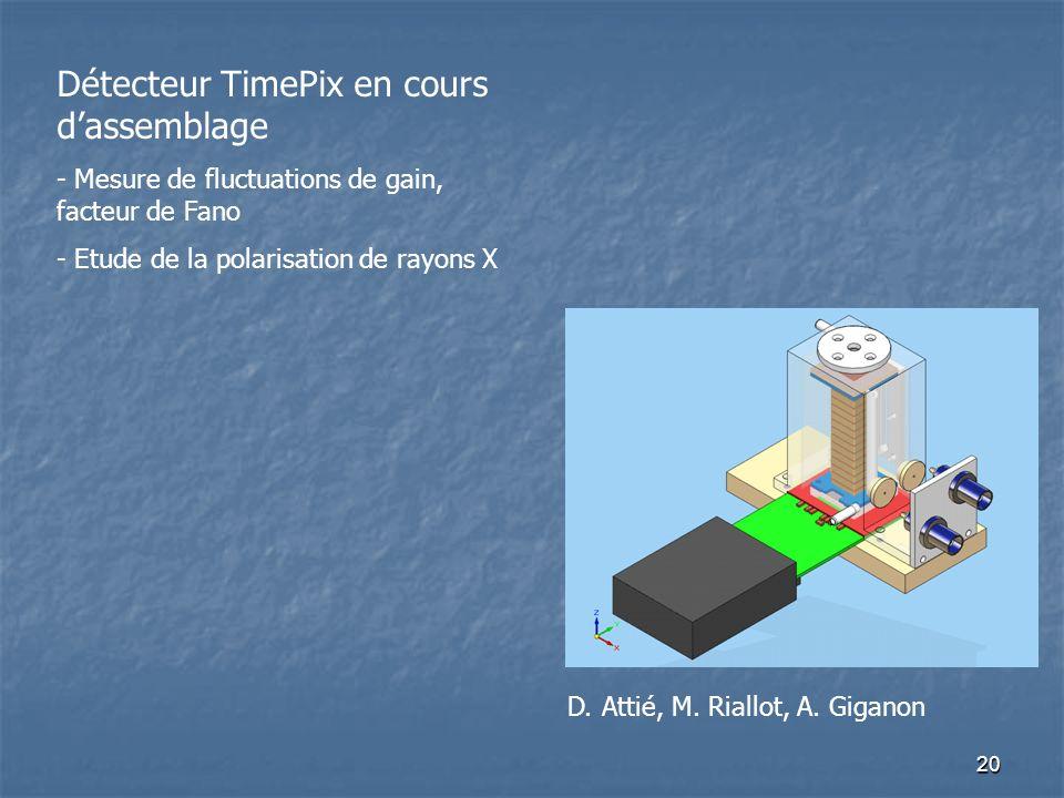 20 D. Attié, M. Riallot, A. Giganon Détecteur TimePix en cours dassemblage - Mesure de fluctuations de gain, facteur de Fano - Etude de la polarisatio