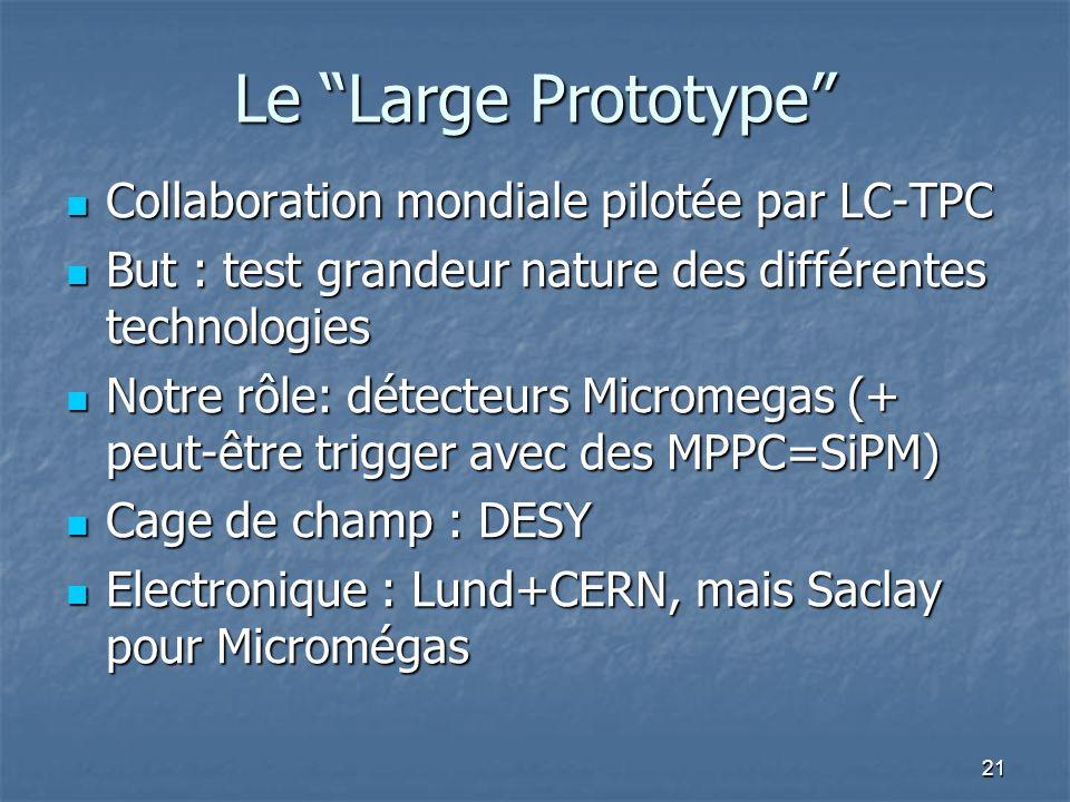 21 Le Large Prototype Collaboration mondiale pilotée par LC-TPC Collaboration mondiale pilotée par LC-TPC But : test grandeur nature des différentes t