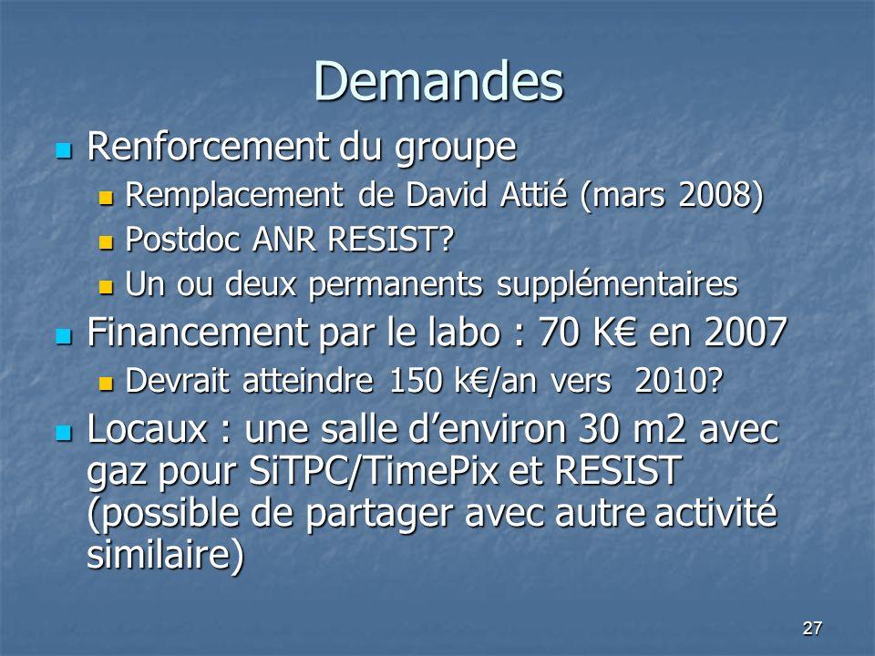 27 Demandes Renforcement du groupe Renforcement du groupe Remplacement de David Attié (mars 2008) Remplacement de David Attié (mars 2008) Postdoc ANR