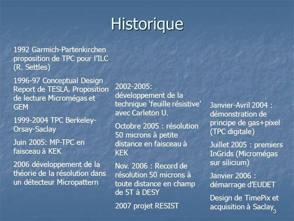 3 Historique 1992 Garmich-Partenkirchen proposition de TPC pour lILC (R. Settles) 1996-97 Conceptual Design Report de TESLA. Proposition de lecture Mi