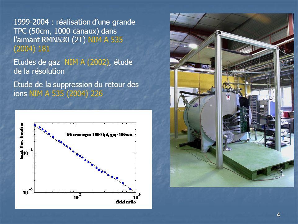 4 1999-2004 : réalisation dune grande TPC (50cm, 1000 canaux) dans laimant RMN530 (2T) NIM A 535 (2004) 181 Etudes de gaz NIM A (2002), étude de la ré