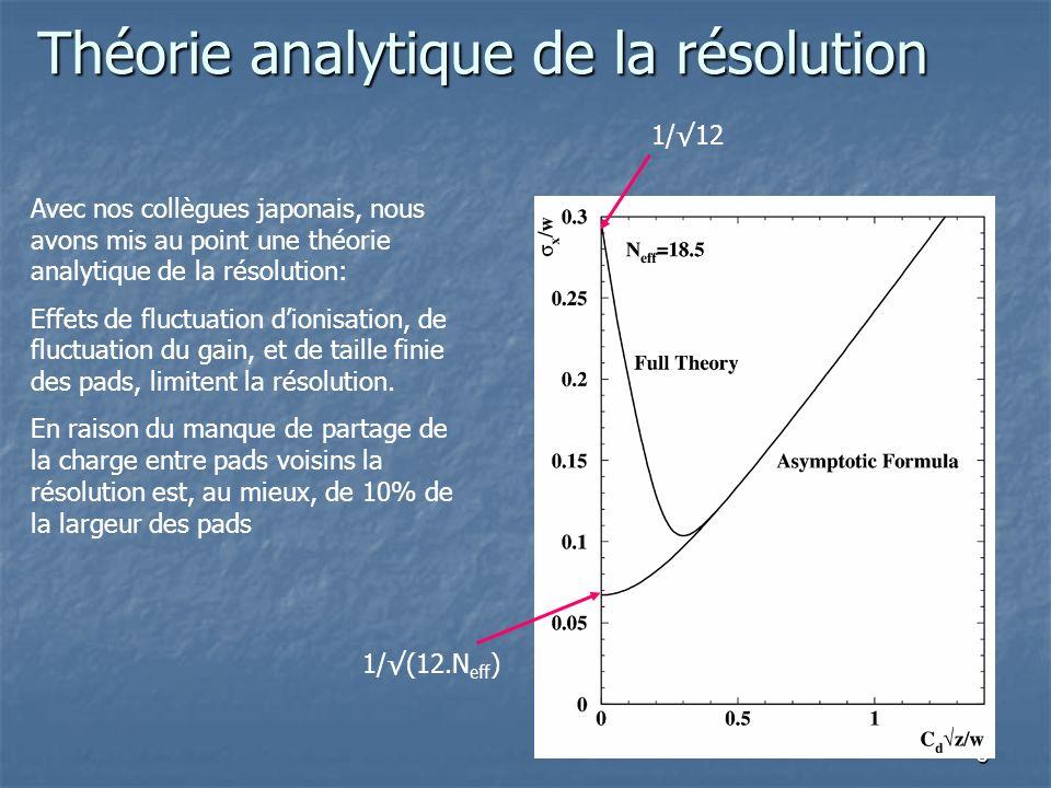 8 Théorie analytique de la résolution Avec nos collègues japonais, nous avons mis au point une théorie analytique de la résolution: Effets de fluctuat