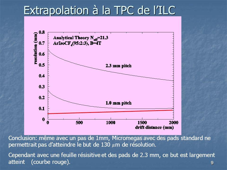9 Extrapolation à la TPC de lILC Conclusion: même avec un pas de 1mm, Micromegas avec des pads standard ne permettrait pas datteindre le but de 130 m