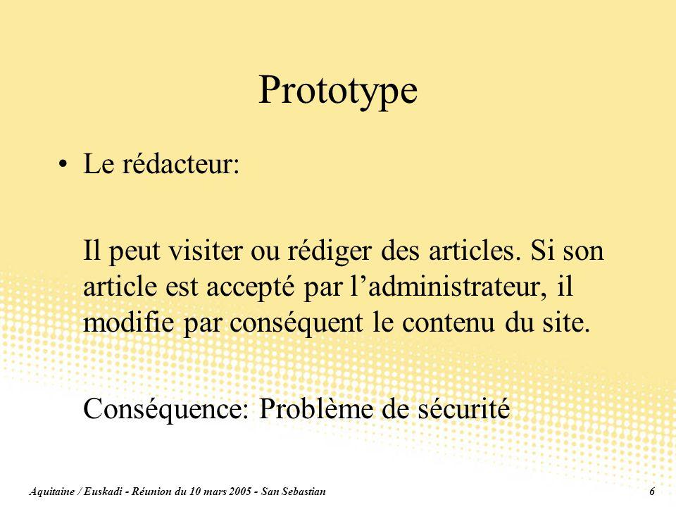 Aquitaine / Euskadi - Réunion du 10 mars 2005 - San Sebastian6 Prototype Le rédacteur: Il peut visiter ou rédiger des articles.