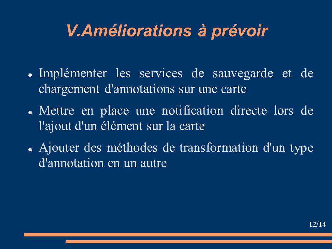 V.Améliorations à prévoir Implémenter les services de sauvegarde et de chargement d'annotations sur une carte Mettre en place une notification directe