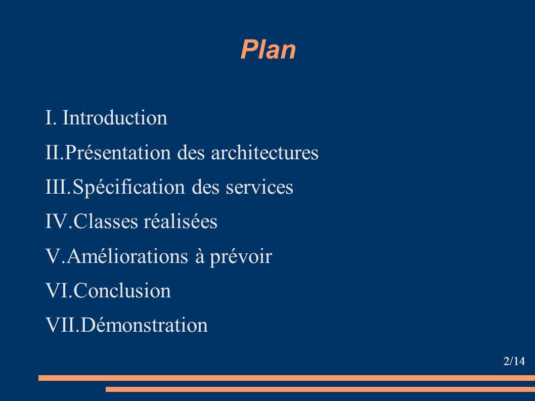 Plan I.Introduction II.Présentation des architectures III.Spécification des services IV.Classes réalisées V.Améliorations à prévoir VI.Conclusion VII.