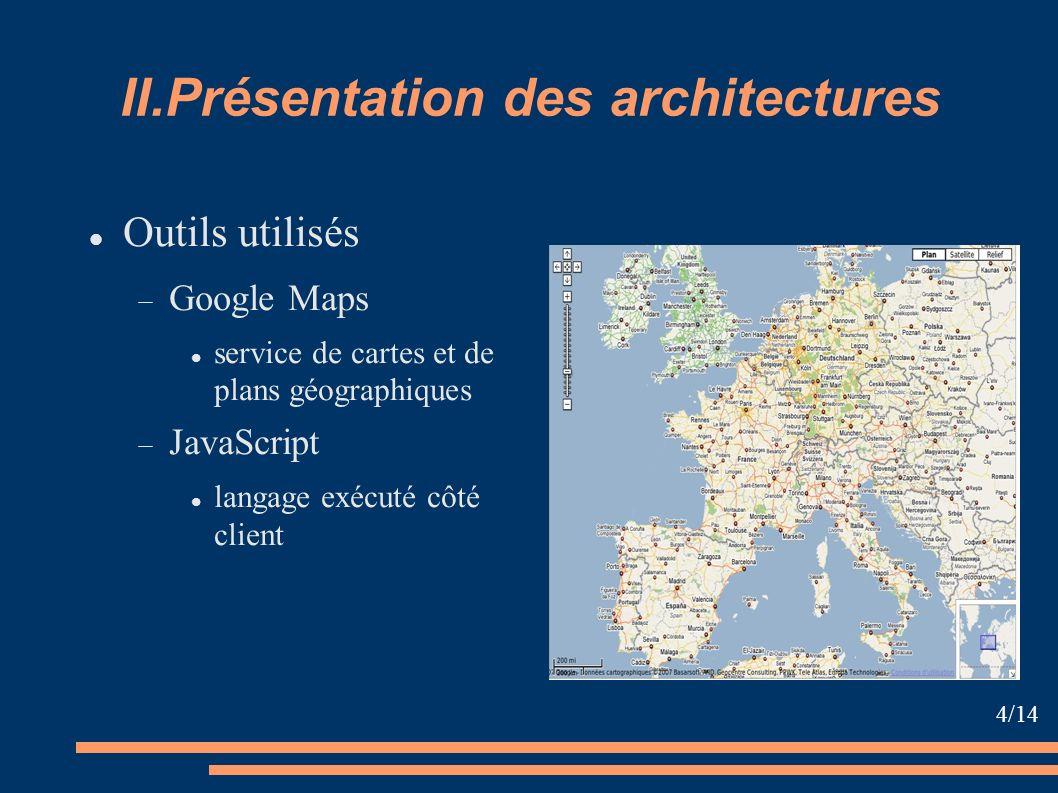 II.Présentation des architectures Outils utilisés Google Maps service de cartes et de plans géographiques JavaScript langage exécuté côté client 4/14