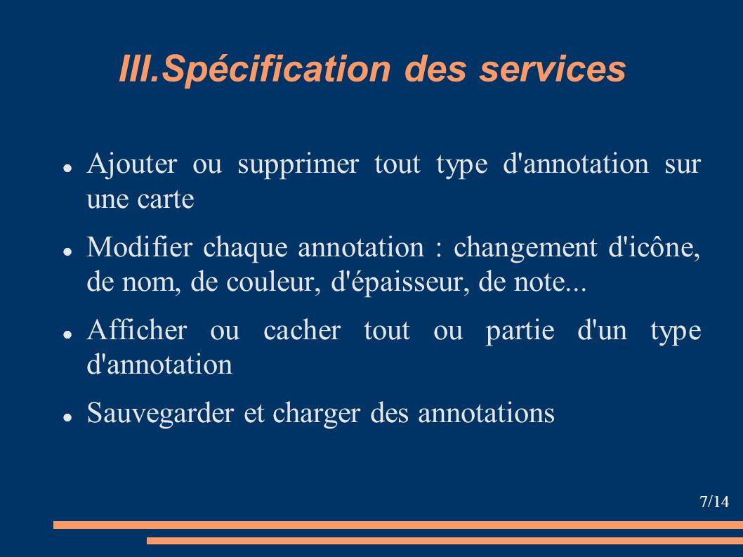III.Spécification des services 7/14 Ajouter ou supprimer tout type d'annotation sur une carte Modifier chaque annotation : changement d'icône, de nom,