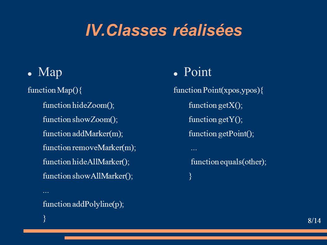IV.Classes réalisées Map function Map(){ function hideZoom(); function showZoom(); function addMarker(m); function removeMarker(m); function hideAllMa