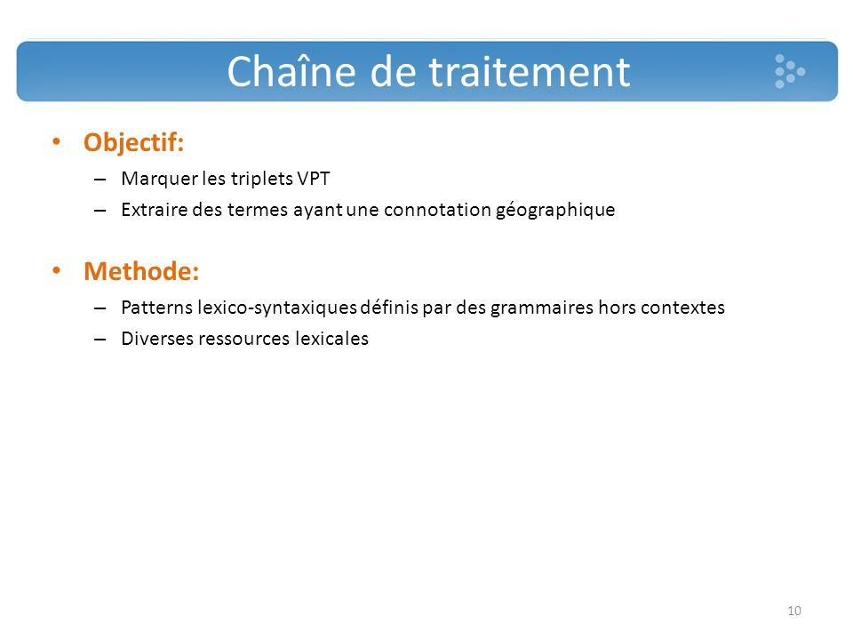 Chaîne de traitement Objectif: – Marquer les triplets VPT – Extraire des termes ayant une connotation géographique Methode: – Patterns lexico-syntaxiq